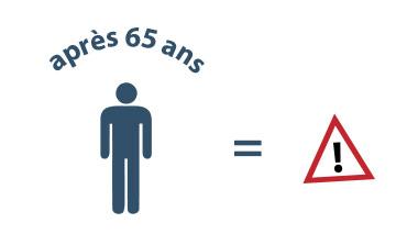 Plus de risque après 65 ans